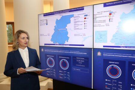 Нижегородский избирком подвел итоги голосования 17-19 сентября